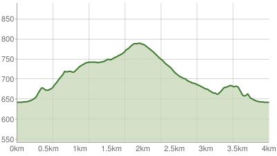 Steinecker Höhenrundwanderweg