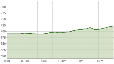 Schwarzberg - Holzen - Talwanderweg
