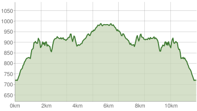Almenwanderung über Alpensteig