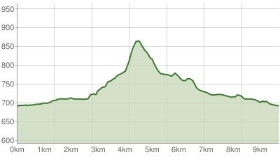 Haas-Fertigbau-Trail